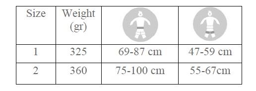 https://www.rammountain.co.za/wp-content/uploads/2015/08/rebel_harness_size_chart.jpg